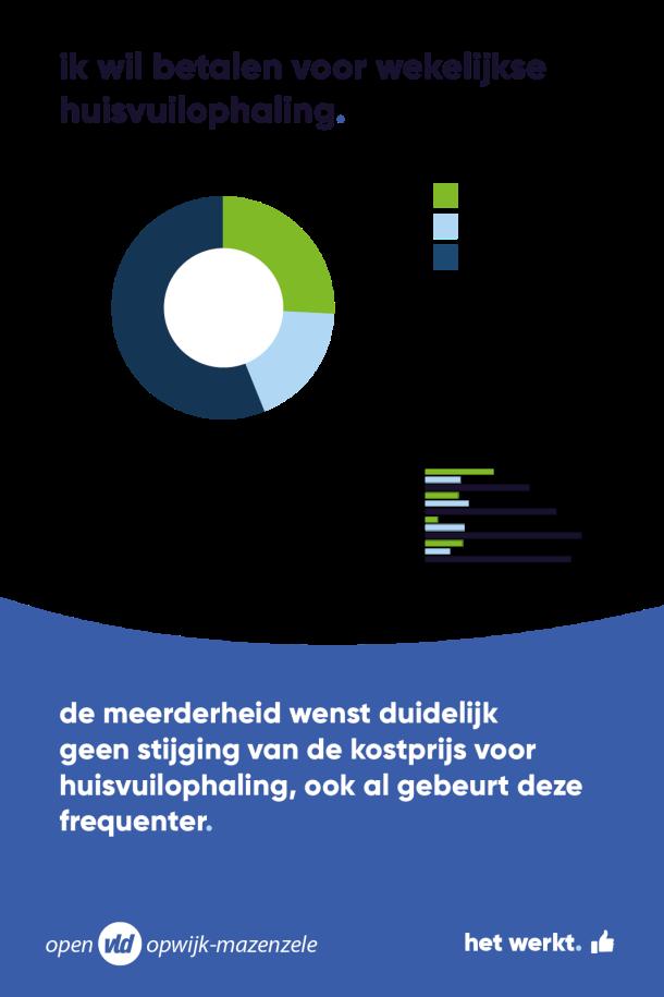 enquête visual 23